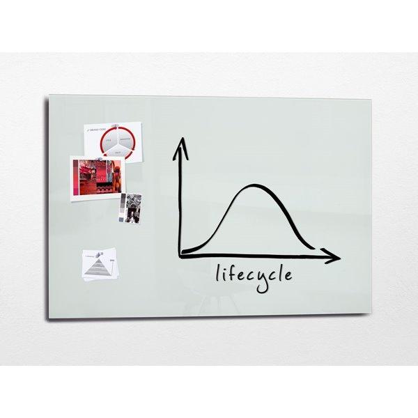 Sigel Artverum Magnetic Glass Board 1800x1200mm Super WH